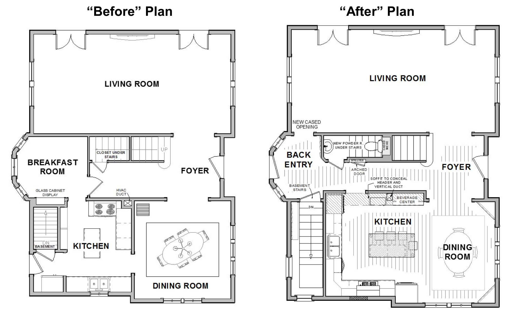 Kosher Kitchen Floor Plan - Home & Furniture Design - Kitchenagenda.com